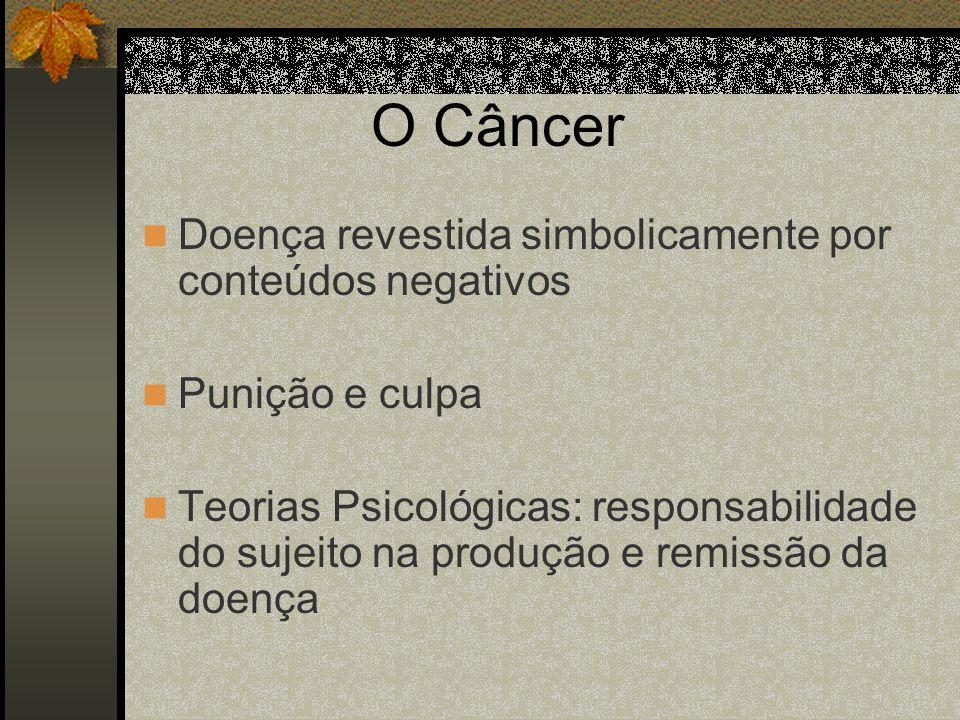 O Câncer Doença revestida simbolicamente por conteúdos negativos