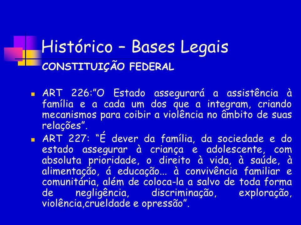 Histórico – Bases Legais
