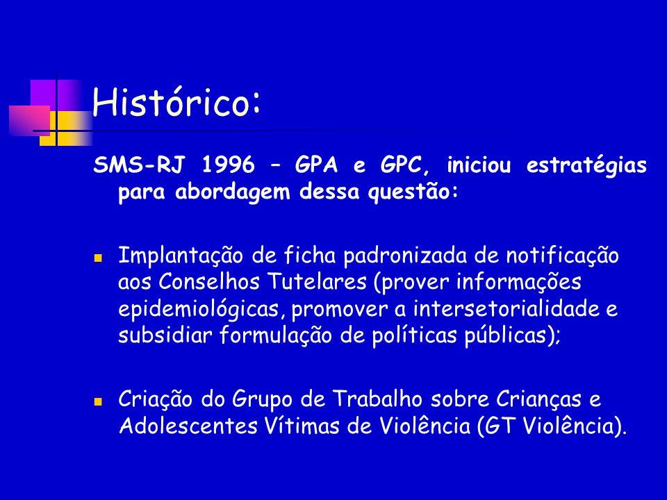 Histórico: SMS-RJ 1996 – GPA e GPC, iniciou estratégias para abordagem dessa questão: