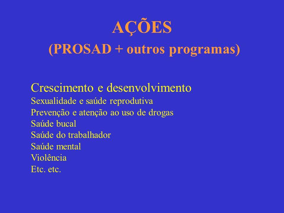 AÇÕES (PROSAD + outros programas)