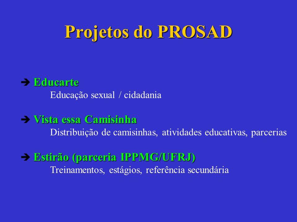 Projetos do PROSAD  Educarte Educação sexual / cidadania