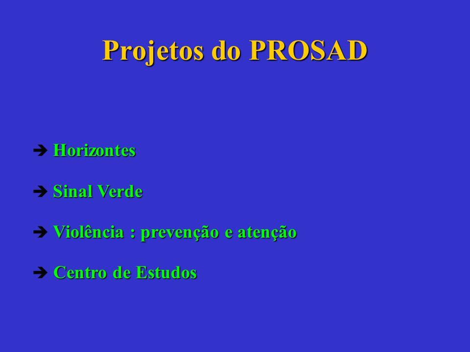 Projetos do PROSAD  Horizontes  Sinal Verde