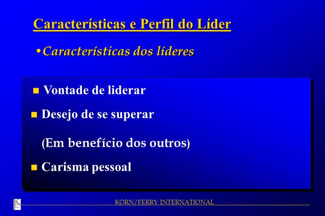 Características e Perfil do Líder