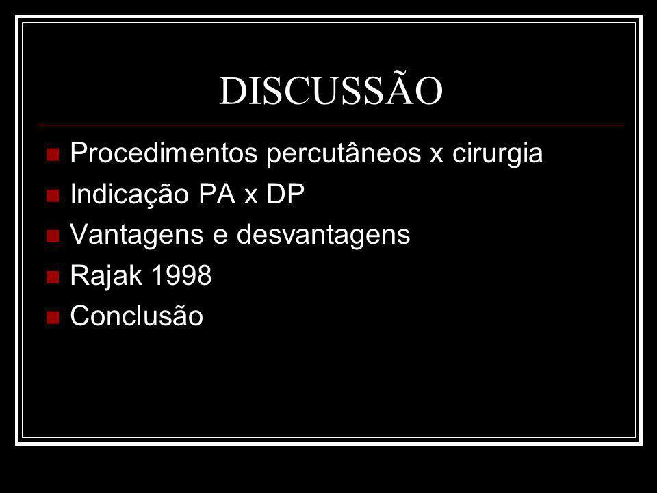 DISCUSSÃO Procedimentos percutâneos x cirurgia Indicação PA x DP