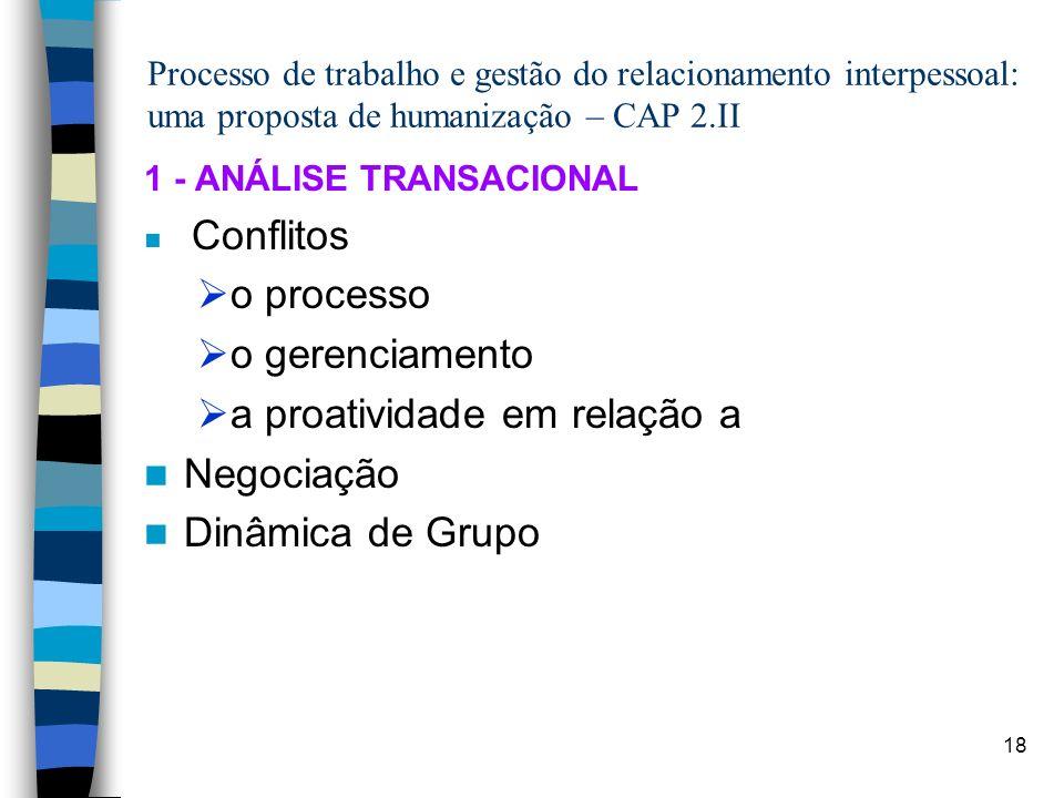 a proatividade em relação a Negociação Dinâmica de Grupo