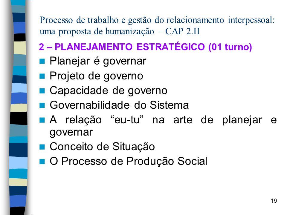 Governabilidade do Sistema