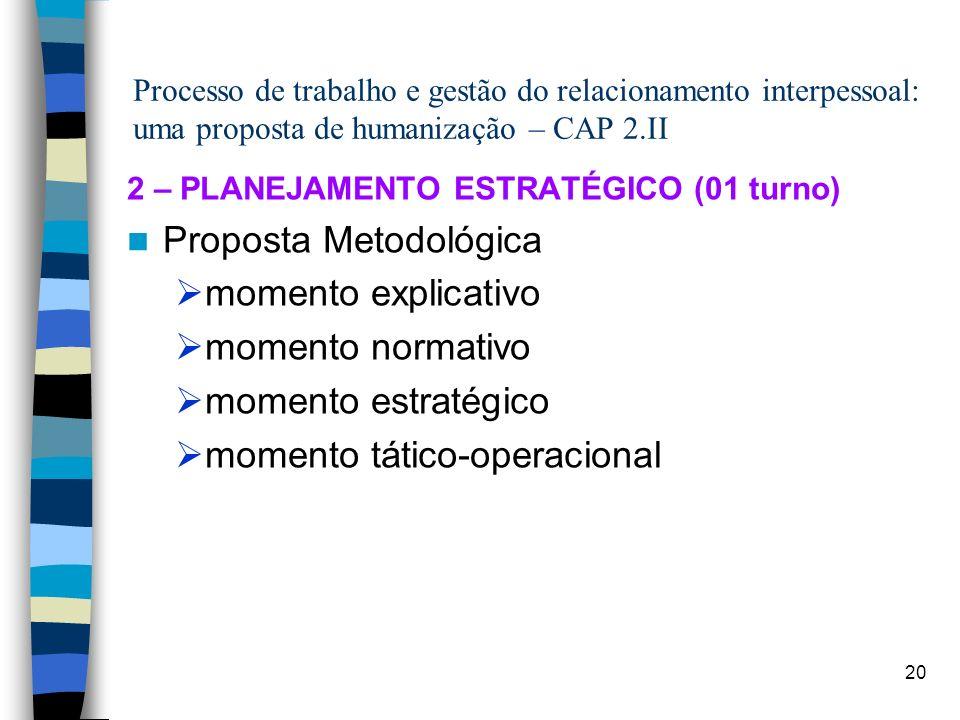 Proposta Metodológica momento explicativo momento normativo
