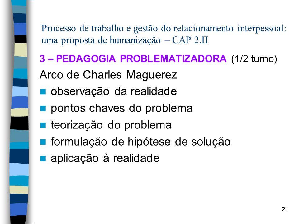 Arco de Charles Maguerez observação da realidade