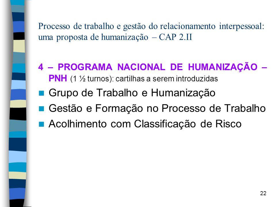 Grupo de Trabalho e Humanização