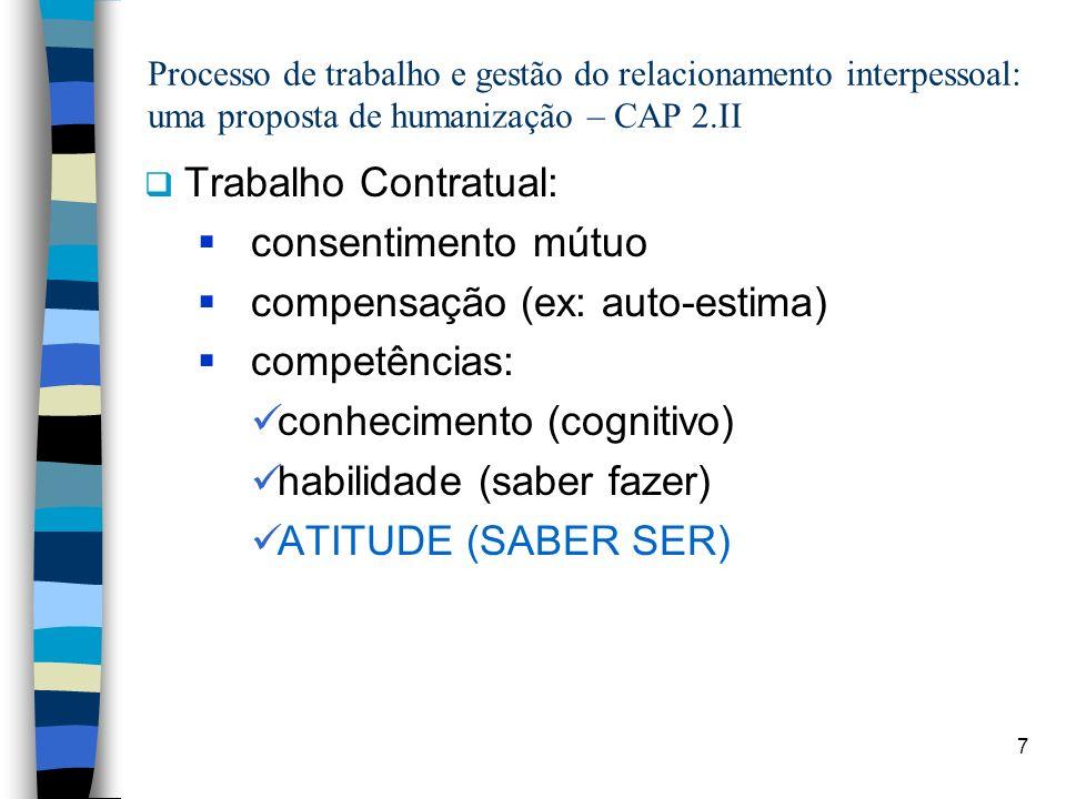 compensação (ex: auto-estima) competências: conhecimento (cognitivo)