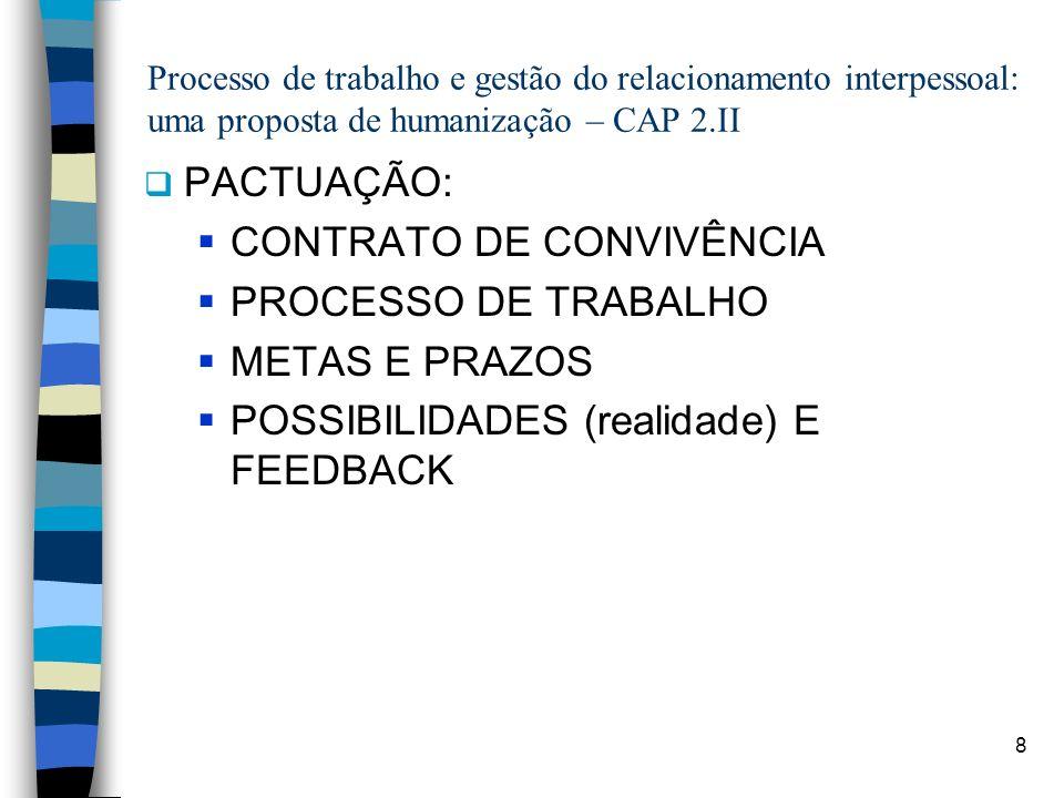 CONTRATO DE CONVIVÊNCIA PROCESSO DE TRABALHO METAS E PRAZOS