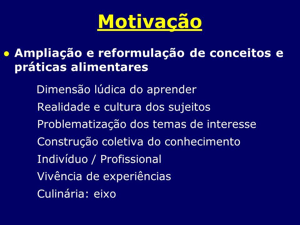 Motivação Ampliação e reformulação de conceitos e práticas alimentares