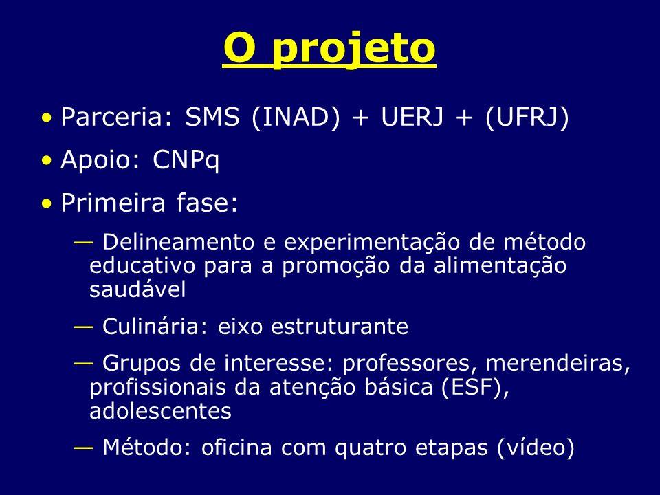 O projeto Parceria: SMS (INAD) + UERJ + (UFRJ) Apoio: CNPq