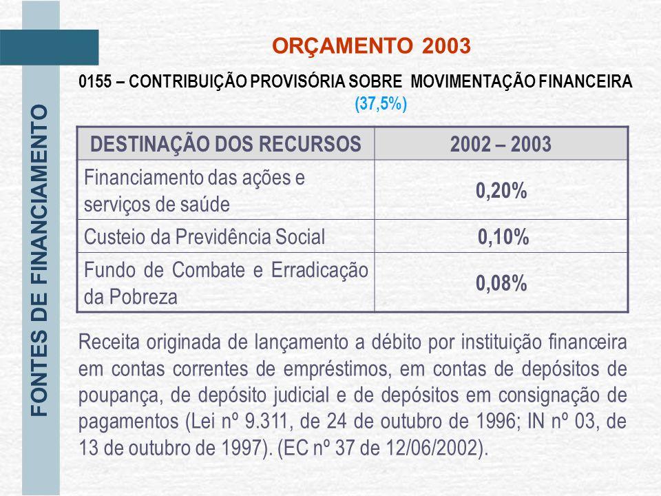 DESTINAÇÃO DOS RECURSOS 2002 – 2003