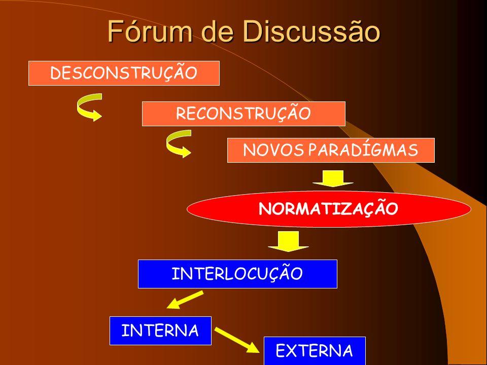 Fórum de Discussão DESCONSTRUÇÃO RECONSTRUÇÃO NOVOS PARADÍGMAS