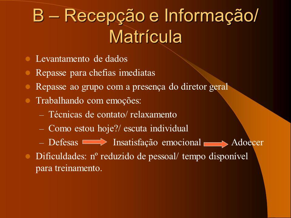 B – Recepção e Informação/ Matrícula
