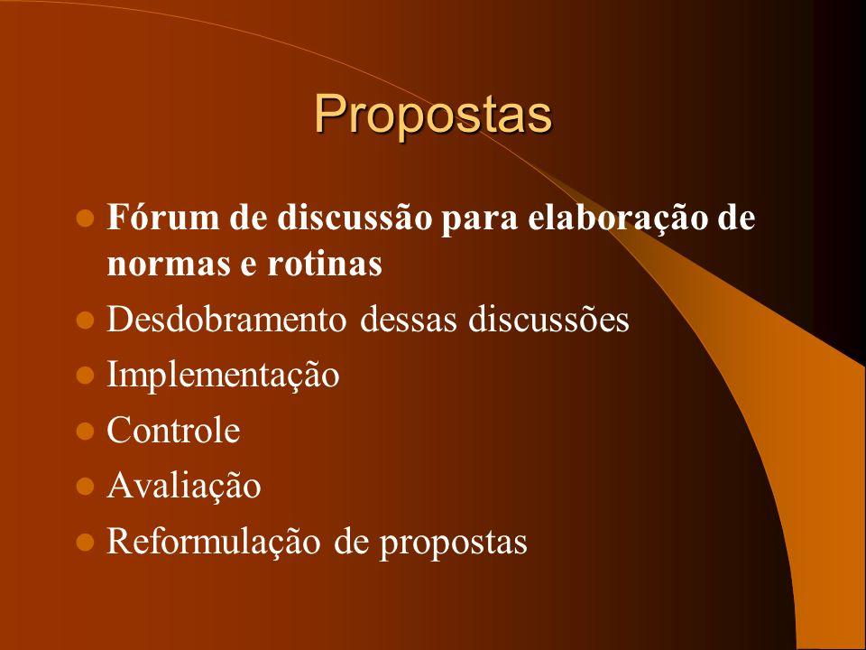 Propostas Fórum de discussão para elaboração de normas e rotinas