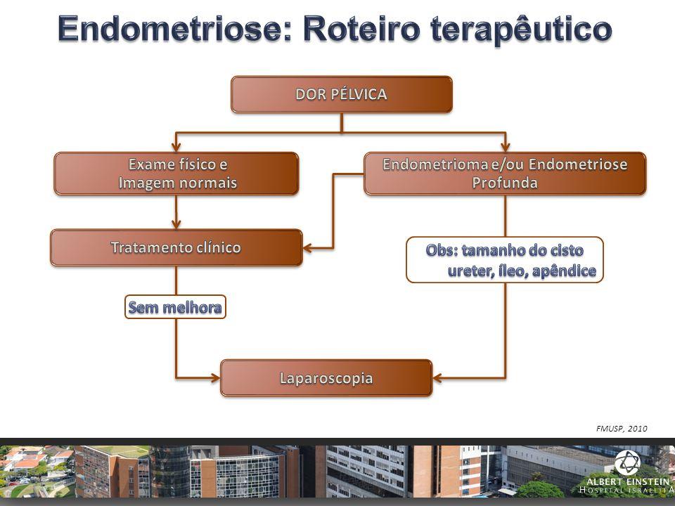 Endometriose: Roteiro terapêutico