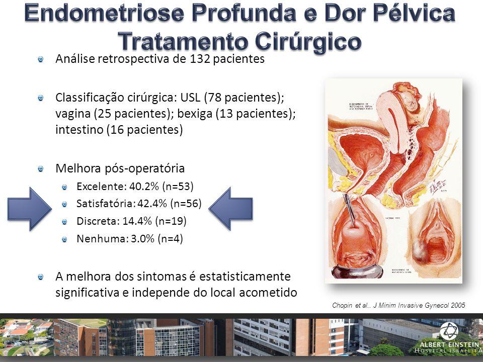Endometriose Profunda e Dor Pélvica Tratamento Cirúrgico