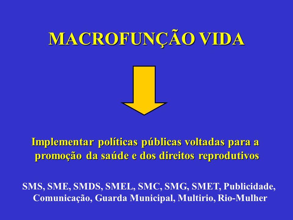 MACROFUNÇÃO VIDA Implementar políticas públicas voltadas para a
