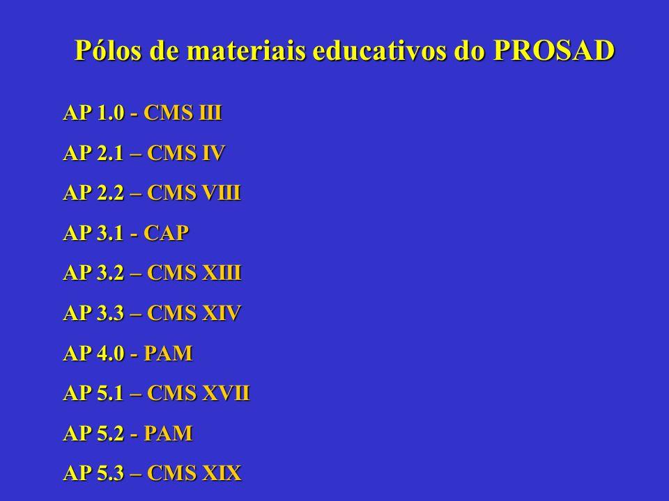 Pólos de materiais educativos do PROSAD