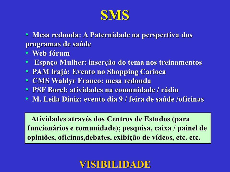 SMS Mesa redonda: A Paternidade na perspectiva dos programas de saúde. Web fórum. Espaço Mulher: inserção do tema nos treinamentos.