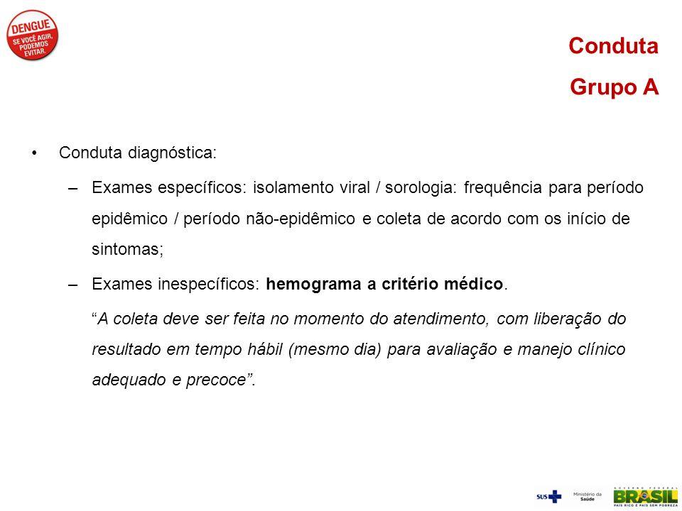 Conduta Grupo A Conduta diagnóstica: