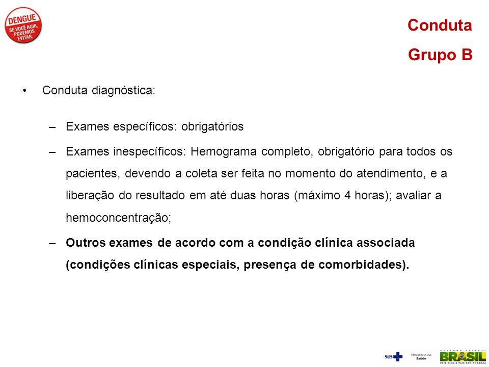 Conduta Grupo B Conduta diagnóstica: Exames específicos: obrigatórios