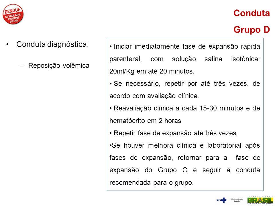 Conduta Grupo D Conduta diagnóstica: