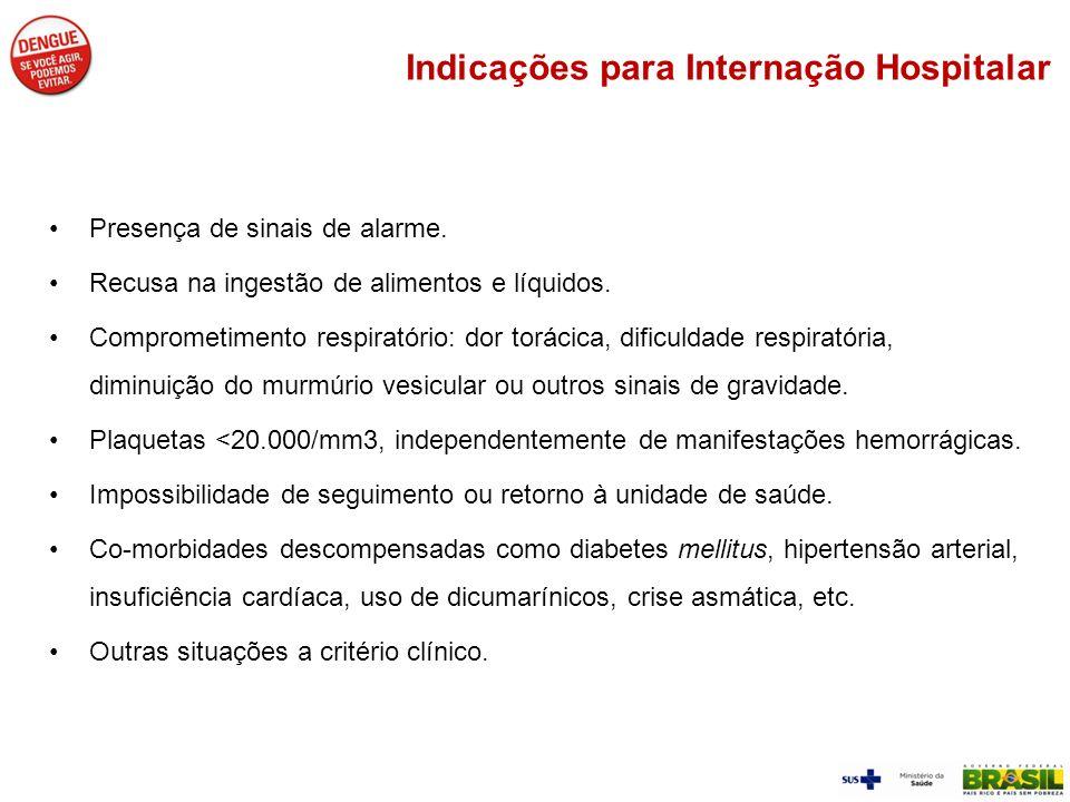 Indicações para Internação Hospitalar