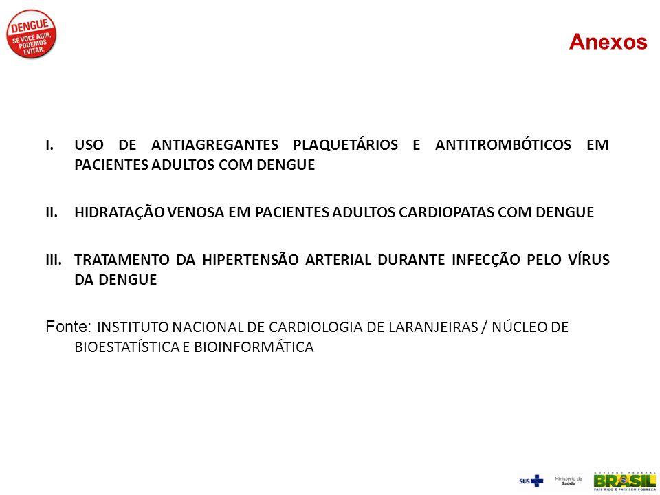 Anexos USO DE ANTIAGREGANTES PLAQUETÁRIOS E ANTITROMBÓTICOS EM PACIENTES ADULTOS COM DENGUE.