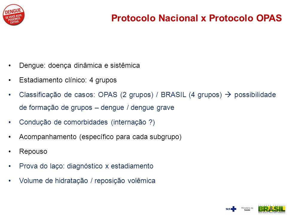 Protocolo Nacional x Protocolo OPAS