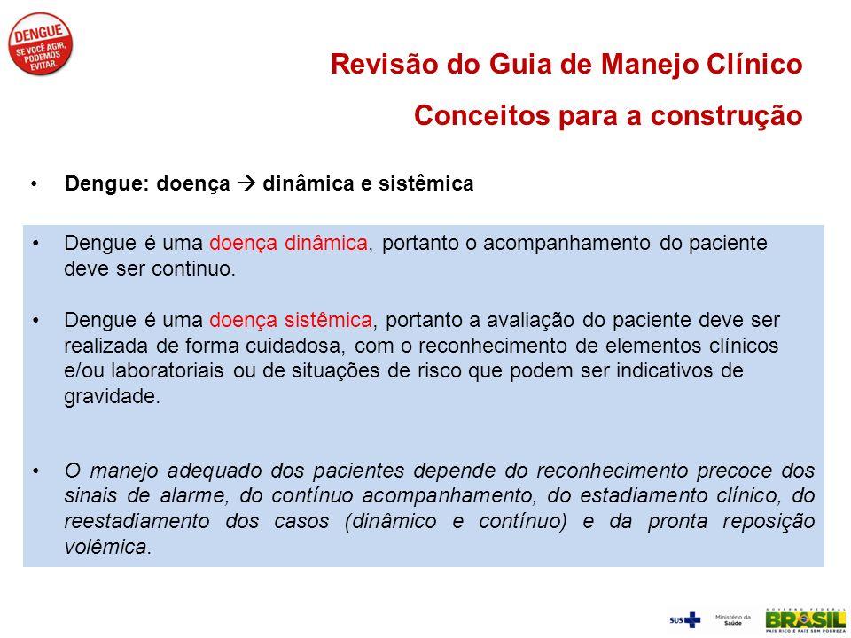 Revisão do Guia de Manejo Clínico Conceitos para a construção