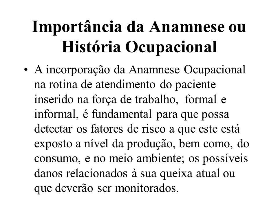 Importância da Anamnese ou História Ocupacional