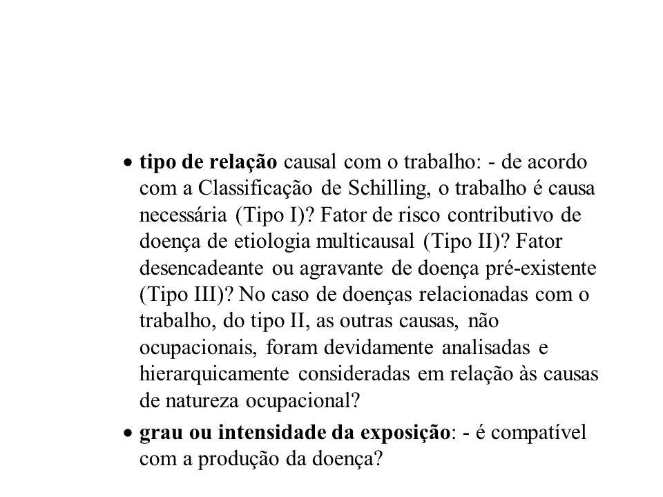 tipo de relação causal com o trabalho: - de acordo com a Classificação de Schilling, o trabalho é causa necessária (Tipo I) Fator de risco contributivo de doença de etiologia multicausal (Tipo II) Fator desencadeante ou agravante de doença pré-existente (Tipo III) No caso de doenças relacionadas com o trabalho, do tipo II, as outras causas, não ocupacionais, foram devidamente analisadas e hierarquicamente consideradas em relação às causas de natureza ocupacional