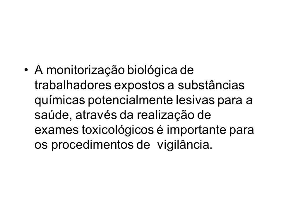 A monitorização biológica de trabalhadores expostos a substâncias químicas potencialmente lesivas para a saúde, através da realização de exames toxicológicos é importante para os procedimentos de vigilância.