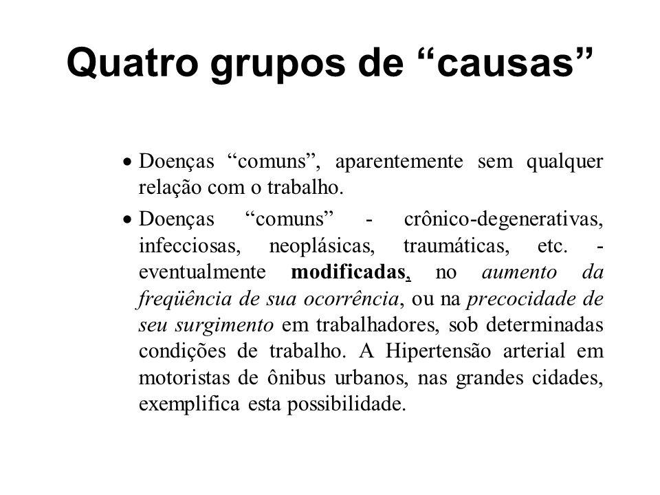 Quatro grupos de causas