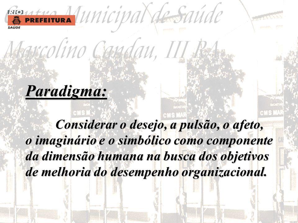 Paradigma: Considerar o desejo, a pulsão, o afeto, o imaginário e o simbólico como componente da dimensão humana na busca dos objetivos de melhoria do desempenho organizacional.