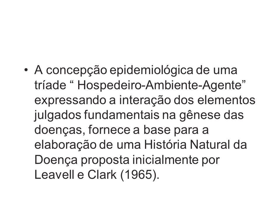 A concepção epidemiológica de uma tríade Hospedeiro-Ambiente-Agente expressando a interação dos elementos julgados fundamentais na gênese das doenças, fornece a base para a elaboração de uma História Natural da Doença proposta inicialmente por Leavell e Clark (1965).