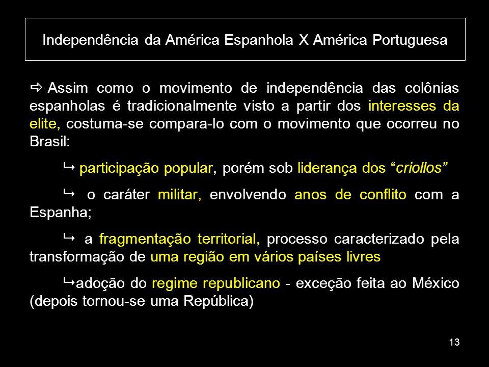 Independência da América Espanhola X América Portuguesa