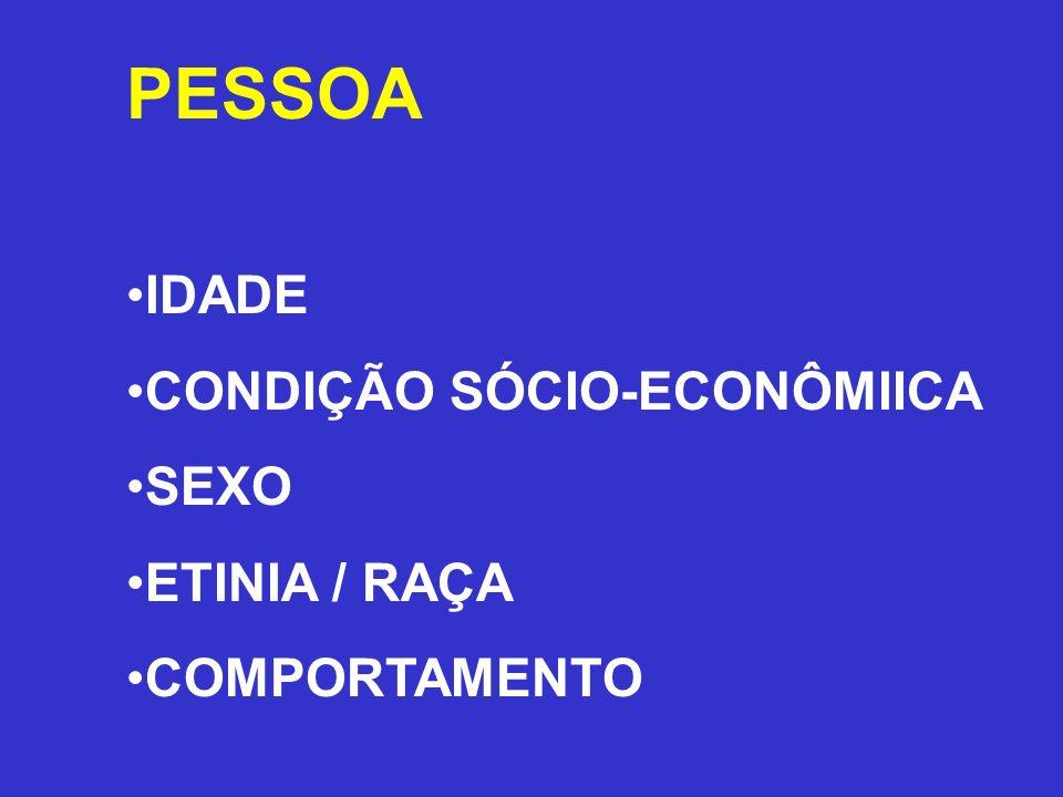 PESSOA IDADE CONDIÇÃO SÓCIO-ECONÔMIICA SEXO ETINIA / RAÇA