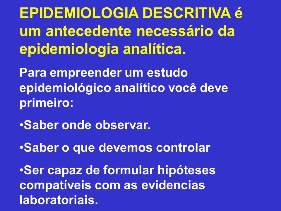 EPIDEMIOLOGIA DESCRITIVA é um antecedente necessário da epidemiologia analítica.