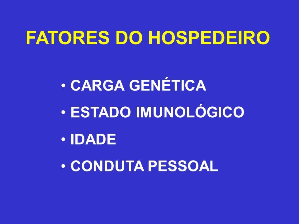FATORES DO HOSPEDEIRO CARGA GENÉTICA ESTADO IMUNOLÓGICO IDADE
