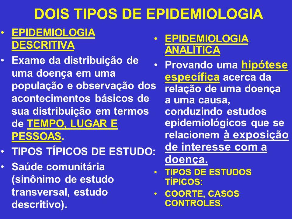 DOIS TIPOS DE EPIDEMIOLOGIA