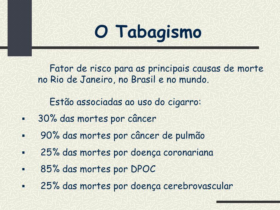 O Tabagismo Fator de risco para as principais causas de morte no Rio de Janeiro, no Brasil e no mundo.