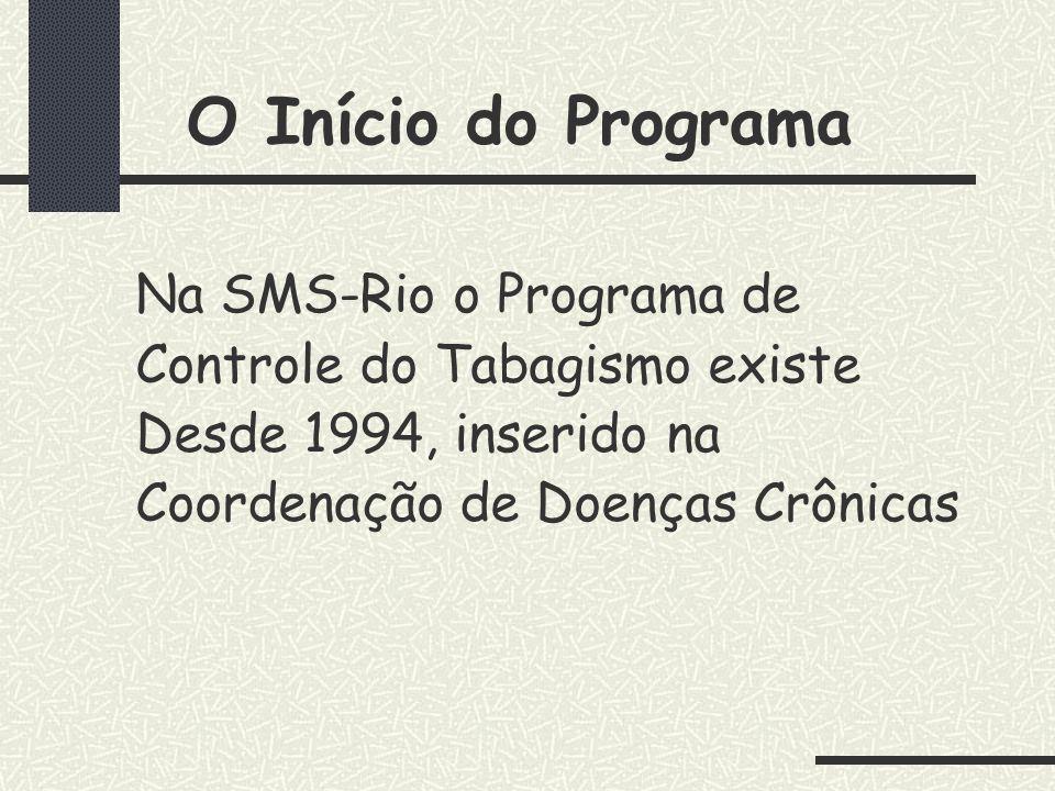 O Início do Programa Na SMS-Rio o Programa de