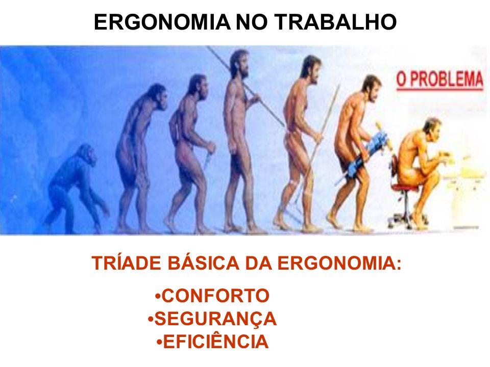 TRÍADE BÁSICA DA ERGONOMIA: