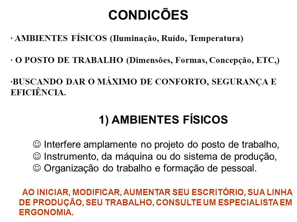 CONDICÕES 1) AMBIENTES FÍSICOS