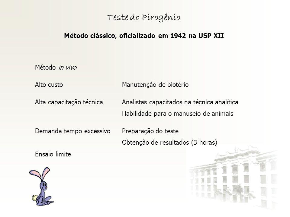 Método clássico, oficializado em 1942 na USP XII