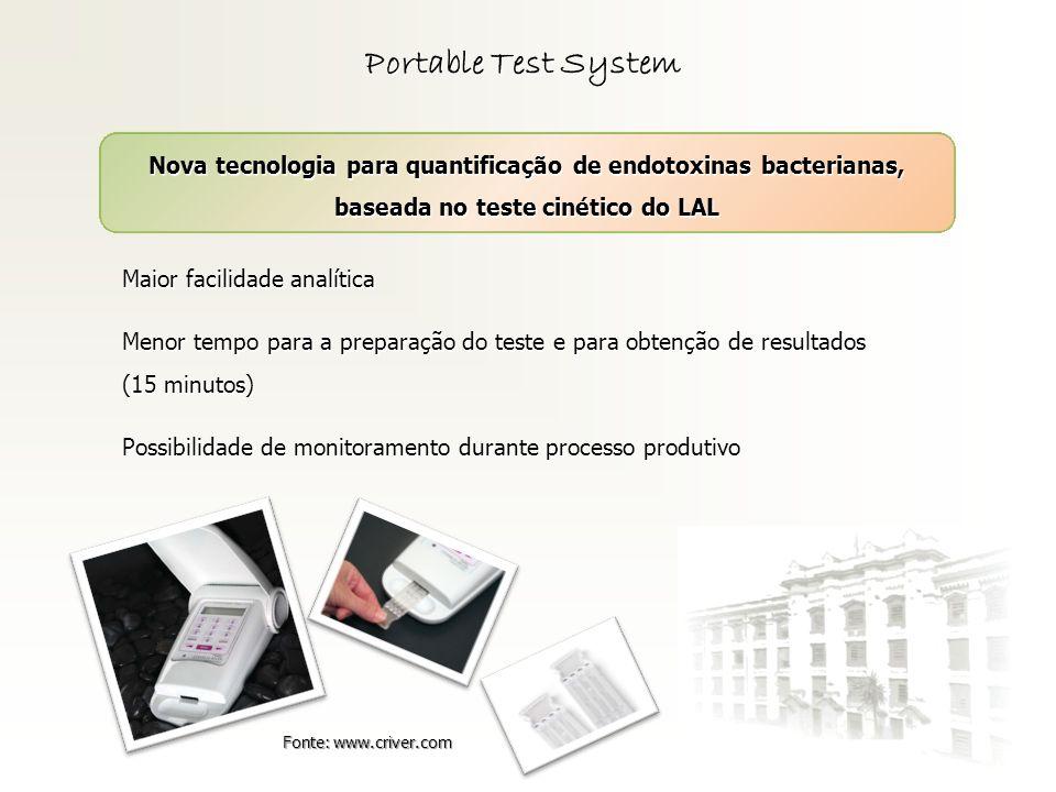 Portable Test System Nova tecnologia para quantificação de endotoxinas bacterianas, baseada no teste cinético do LAL.